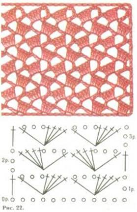 Красивые узоры со схемами для вязания крючком, шарфы узоры.