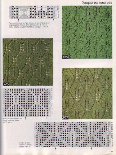 Вязанные сетки