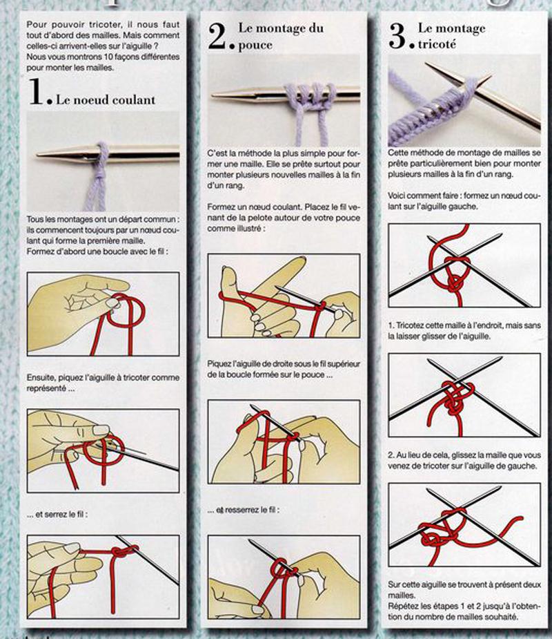 Набор для начинающего вязание