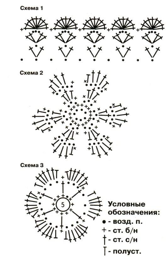 Схемы вязания цветов на шапки крючком